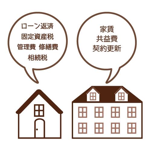 賃貸と不動産購入